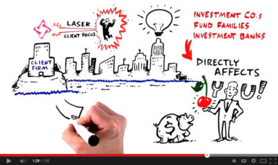 A Client Firm - Video by FourStar Wealth Advisors